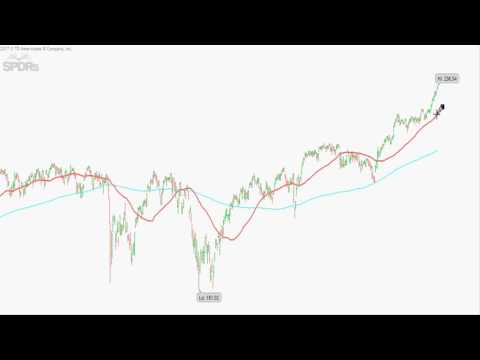 What are the Investment Market Trends for February 21, 2017?