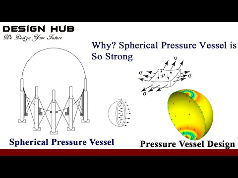 Pressure vessel design part-2 spherical pressure vessel design - YouTube