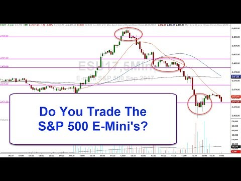 Day Trading The S&P500 Emini Futures Contract