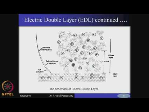 Micro and Nano scale energy transport-Week10lec02