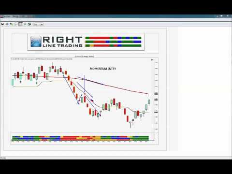 RIGHT LINE TRADING 2 10 2014 Online Trader Central