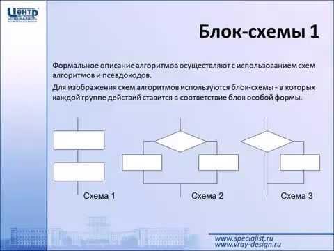 Блок-схемы в программировании