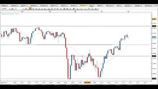 Segnali Forex e Price Action Trading - Video Analisi 02.11.2015