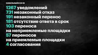 Навальный: МИТИНГИ ВООБЩЕ НЕ СОГЛАСОВЫВАЮТ