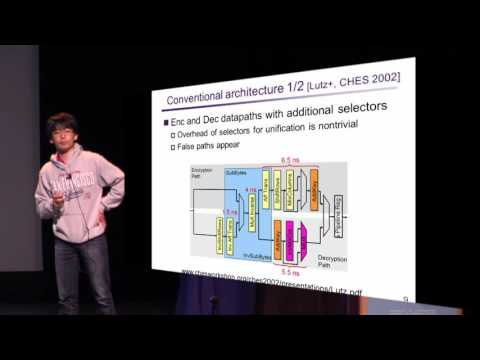 A High Throughput Gate AES Hardware Architecture by Compressing Encryption and Decryption Datapaths