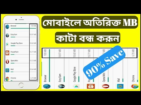 How to Save 90% Data on Android || Save Mobile data || Learning And Earning