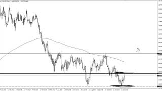 EUR/USD Technical Analysis for November 08, 2018 by FXEmpire.com