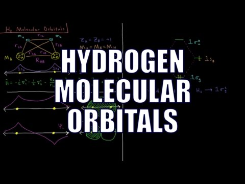 Quantum Chemistry 10.7 - Hydrogen Molecular Orbital Diagram