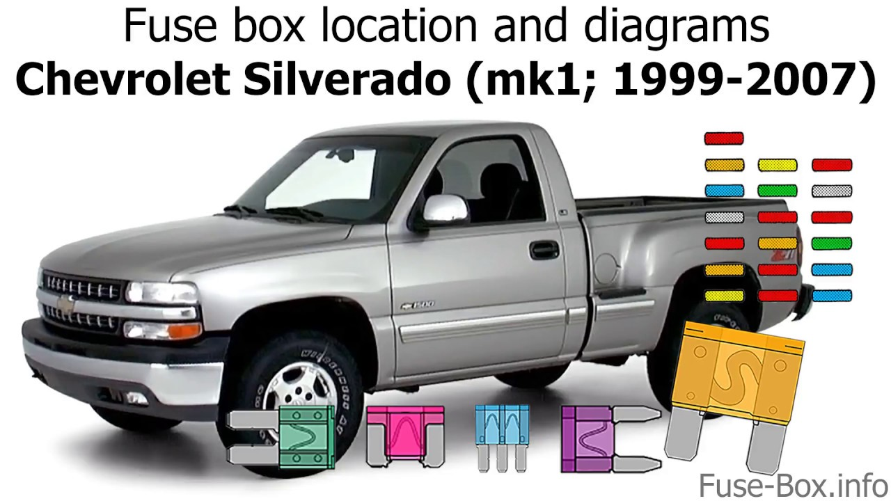 Fuse Box Location And Diagrams Chevrolet Silverado Mk1 1999 2007 Youtube