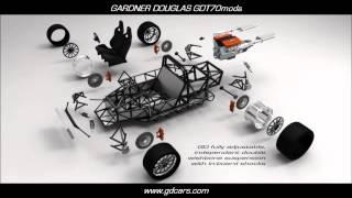 GARDNER DOUGLAS GD T70moda Promotional Animation