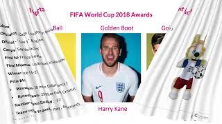 FIFA World Cup 2018 Summary For Exam