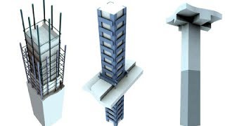 Structural reinforced concrete engineering design & analysis for axial column members Example 2