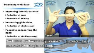 Seminar01-04: Merits of TI Swimming 1 (English subtitles)