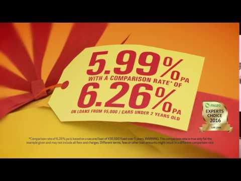Credit Union SA Car Loan