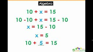 Algebra Basics for 5th & 6th Grade Math Learners