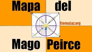 PEIRCE, Mapa del Mago COMPLETO - La Raiz de tus problemas - Jose Luis Parise
