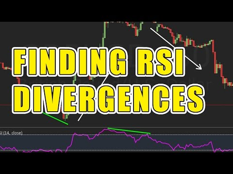 How To Trade Divergences With The RSI Indicator