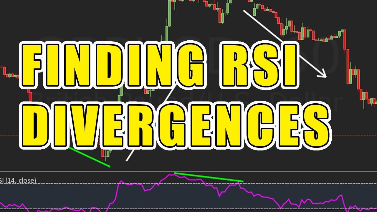 Tag : rsi « Trading Binary Options - 1 Deal - 60 sec