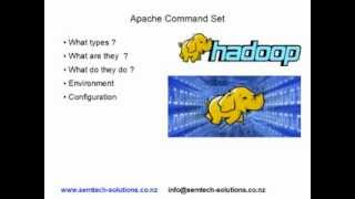 An introduction to the Apache Hadoop command set