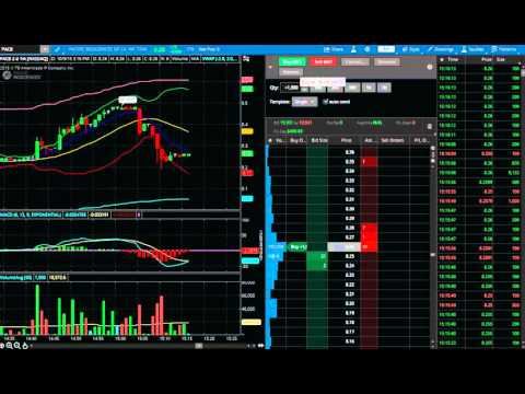 Long 1k Shares of $PACB... Buying Signals - YouTube