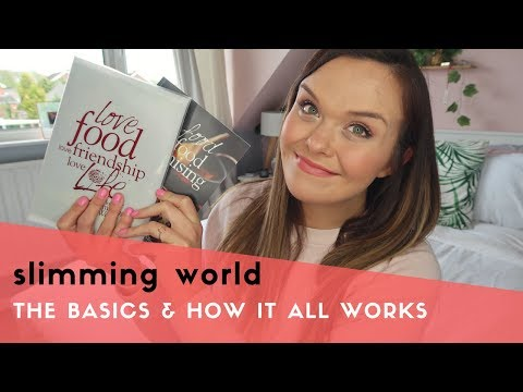 SLIMMING WORLD BASICS HOW IT WORKS, SYNS, SPEED FOOD & JOINING A GROUP
