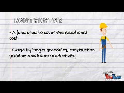 QUS4202: CONTINGENCY COST IN CONSTRUCTIt