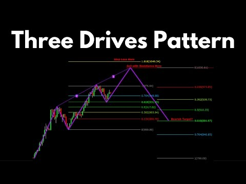 Better Know An Indicator Three Drives Pattern Youtube
