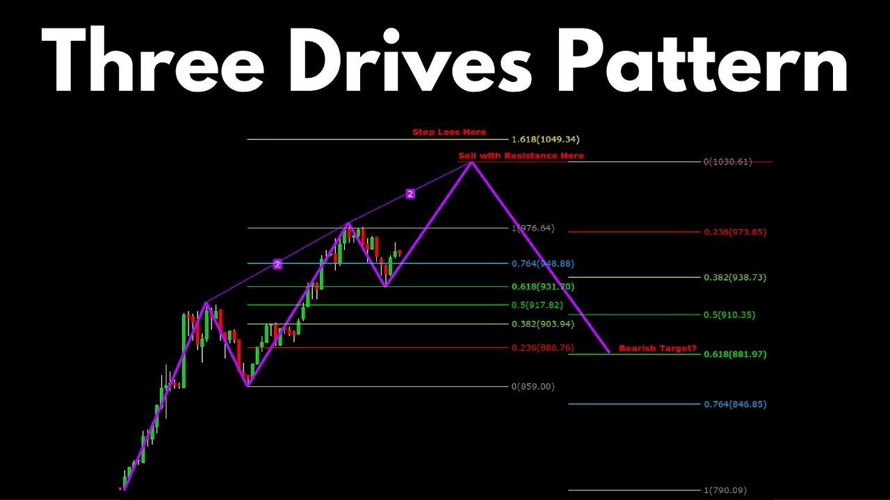 3 top forex pattern