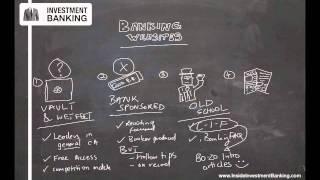 Best Investment Banking Websites