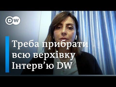 Хатія Деканоідзе про реформу поліції, Авакова і Саакашвілі | DW Ukrainian