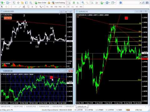 Object Copier For Metatrader 4 Youtube