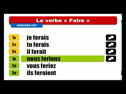 French Conditional Present Tense # Verb = Faire - YouTube