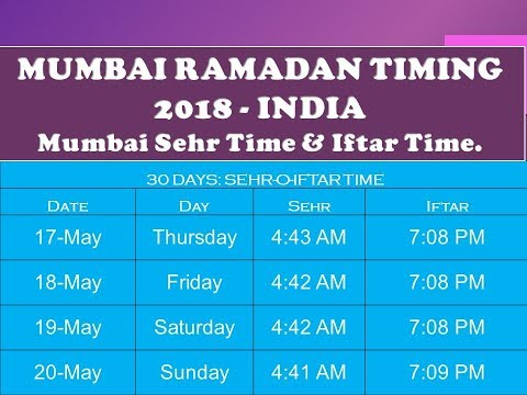 Ramadan Time Table 2018 Mumbai- India