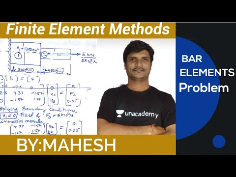 FEM bar problem | FEA 1D bar Elements | Finite element Methods lecturer