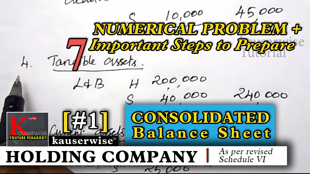 [#1]Holding Company||Easy Steps to Prepare Consolidated B/S||with solved problem|| by Kauserwise