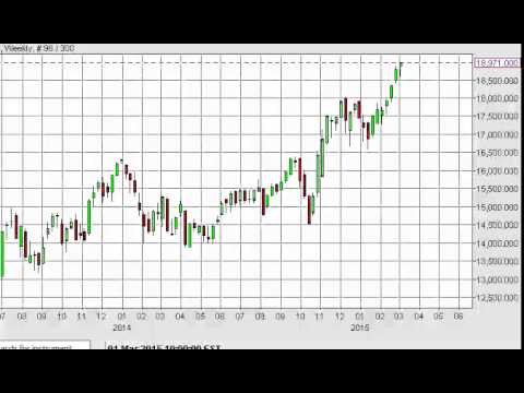 Nikkei Index forecast for the week of March 9 2015, Technical Analysis