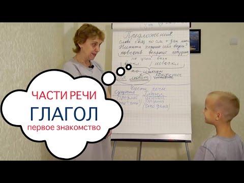 Как объяснить ребенку что такое речь