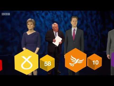 Election 2015   Scotland Election 2015 Scotland flashstd