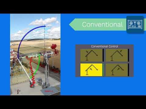 Technip Energies -
