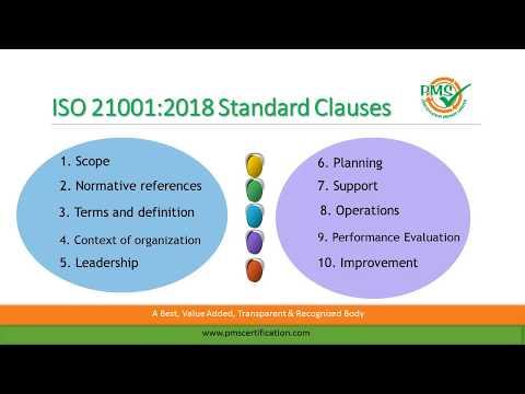 ISO 21001:2018 - Educational Organization Management System
