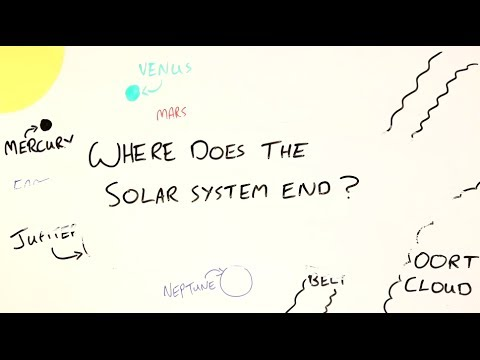 Where Does The Solar System End Naked Science Scrapbook