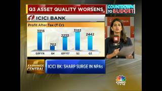 #3QWithCNBCTV18: ICICI Bank's Asset Quality Worsens
