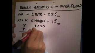5   Binary arithmetic overflow