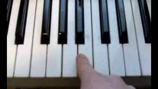 how to play The Final Countdown (Intro) on Piano/Keyboard