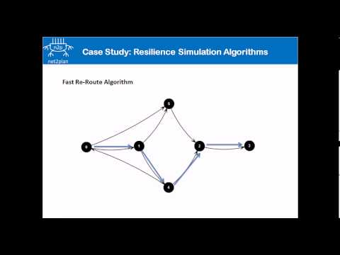 Developing algorithms for Net2Plan: Network Recovery algorithms for Resilience simulation