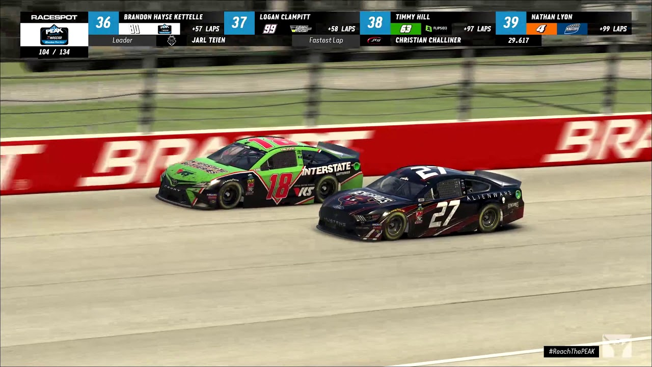 Wide World of Esports: Youth iRacing League, eNASCAR recaps, rain