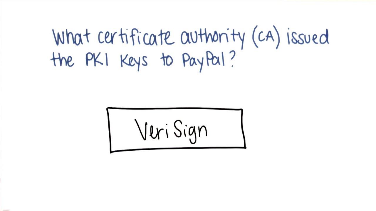 PKI on the Web Quiz 1 Quiz Solution - Georgia Tech - Health Informatics in  the Cloud