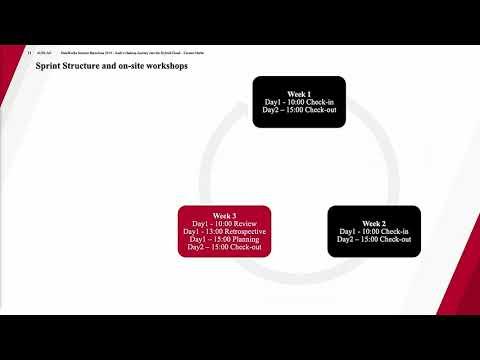 Audi's Hadoop Journey Into The Hybrid Cloud