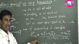 """Physics Lesson 01 """"Kanona Tantranu Dainemix"""" Part-2 (Sem-2 HSC/GSEB)"""