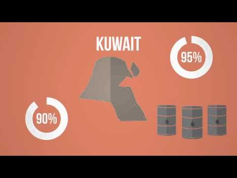 The Importance of Home Business in Kuwait
